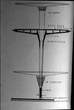 Frank Lloyd Wright S C Johnson Wax Administrative